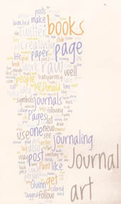 Wordle using random blog