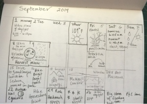 A personal favorite: create a calendar page with interesting things you did. For blank days, erase the pencil lines (haven't done that yet). For others, ink them in.
